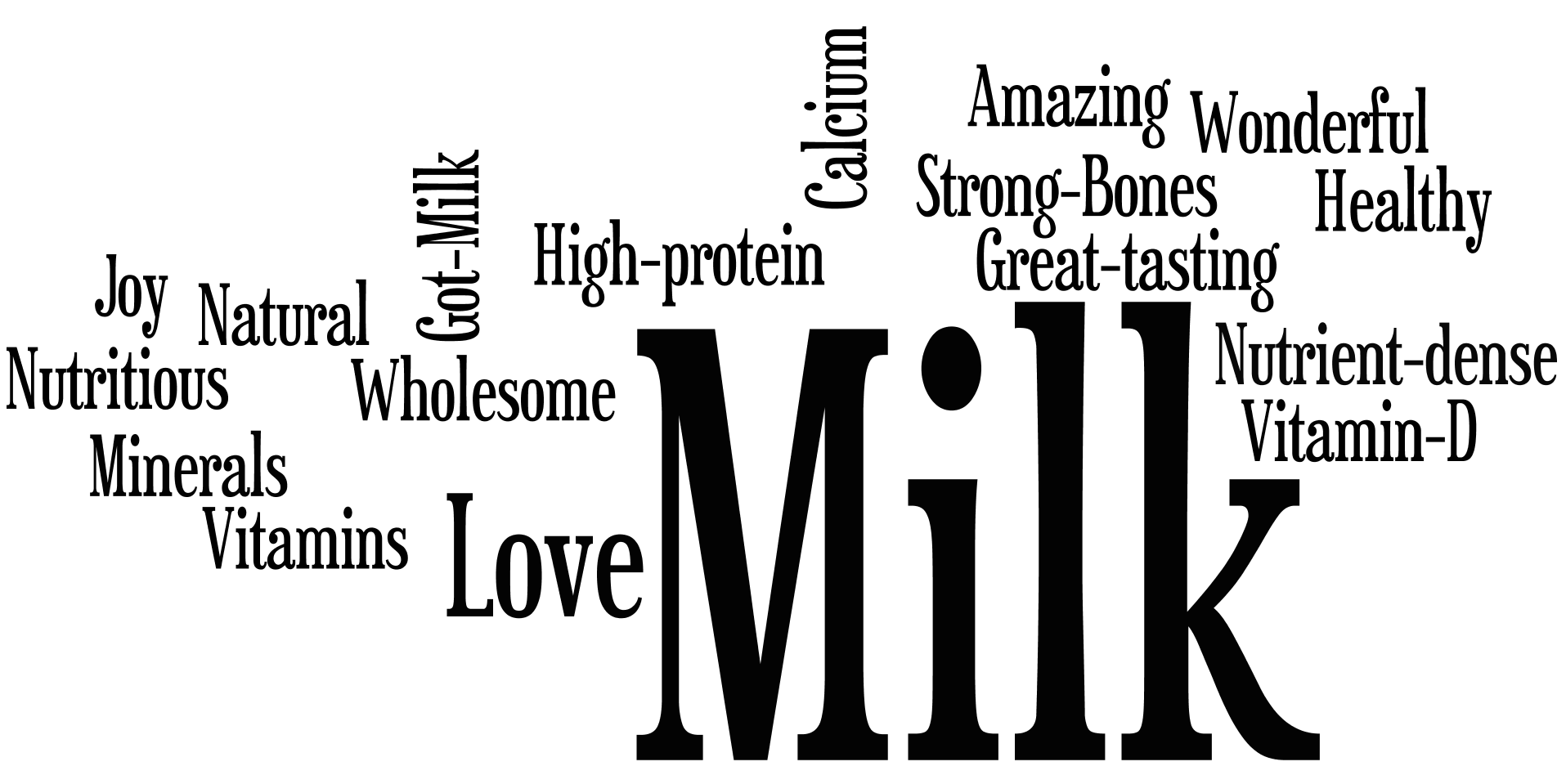 Milk wordcloud